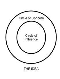 You should only worry about things that are within your sphere of influence.