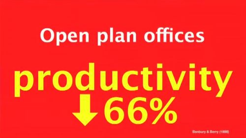Open Plan = Reduced productivity