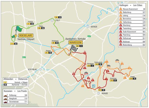 DDV-map