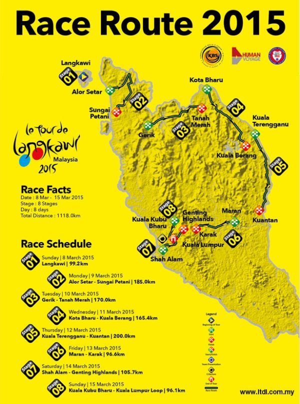 Le Tour de Langkawi - map