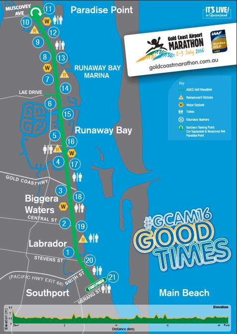 2016 Gold Coast Airport Marathon Visible Procrastinations