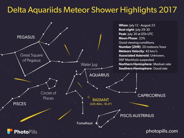 [Photo Pills] A Guide to the Best Meteor Showers in 2017: When, Where and How to Shoot Them